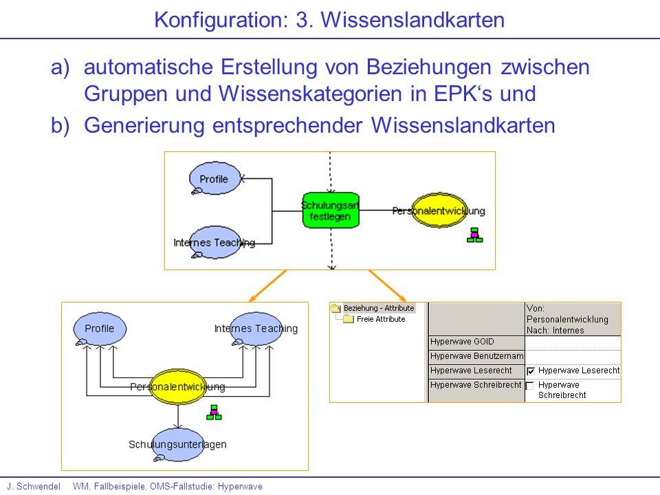 J. SchwendelWM, Fallbeispiele, OMS-Fallstudie: Hyperwave Konfiguration: 3. Wissenslandkarten a)automatische Erstellung von Beziehungen zwischen Gruppe