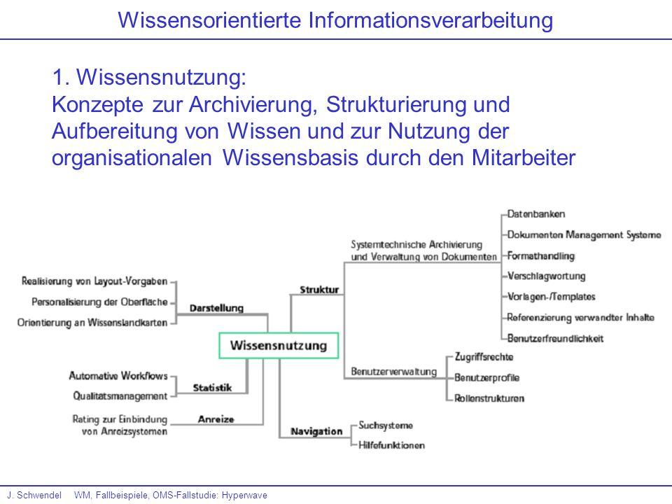 J. SchwendelWM, Fallbeispiele, OMS-Fallstudie: Hyperwave Wissensorientierte Informationsverarbeitung 1. Wissensnutzung: Konzepte zur Archivierung, Str