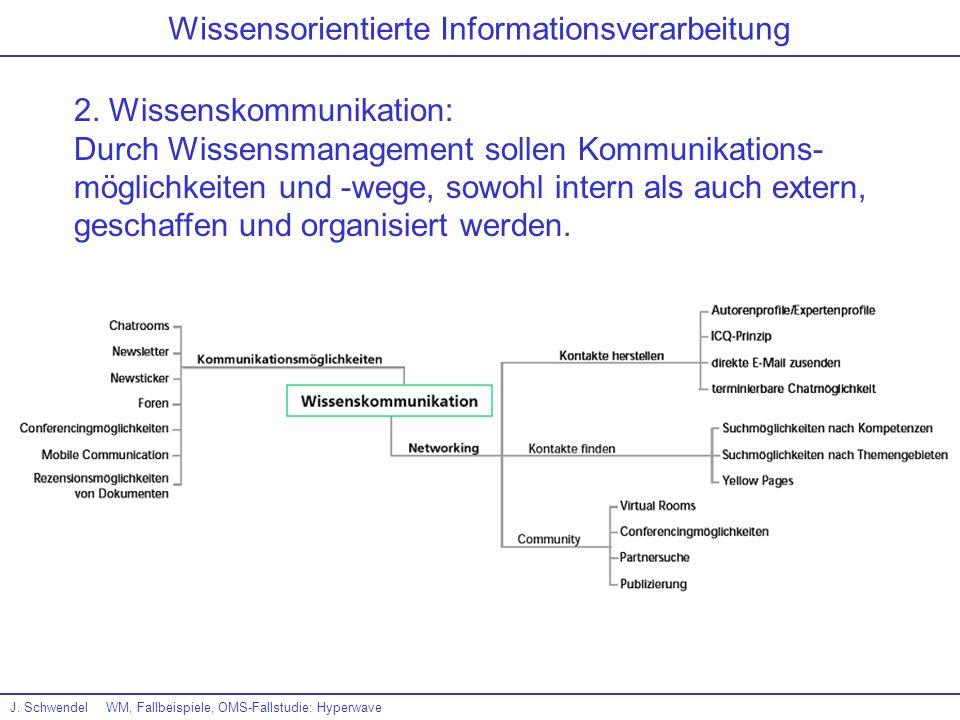 J. SchwendelWM, Fallbeispiele, OMS-Fallstudie: Hyperwave Wissensorientierte Informationsverarbeitung 2. Wissenskommunikation: Durch Wissensmanagement