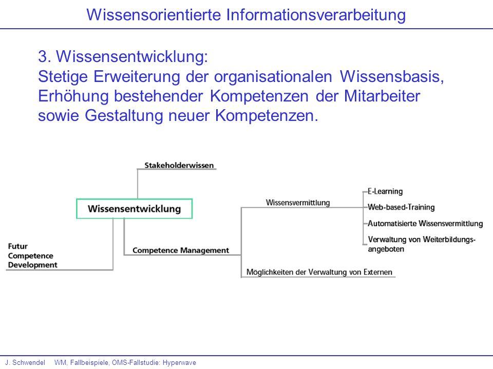 J. SchwendelWM, Fallbeispiele, OMS-Fallstudie: Hyperwave Wissensorientierte Informationsverarbeitung 3. Wissensentwicklung: Stetige Erweiterung der or