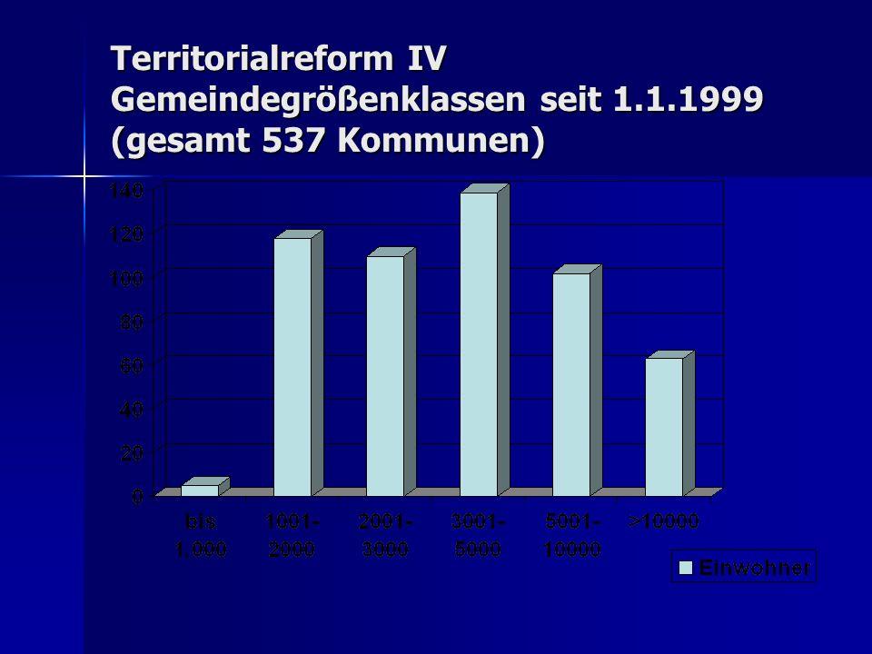 Territorialreform IV Gemeindegrößenklassen seit 1.1.1999 (gesamt 537 Kommunen)