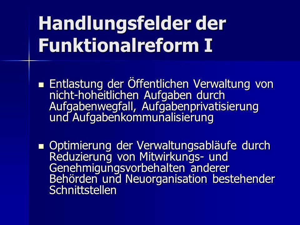 Handlungsfelder der Funktionalreform I Entlastung der Öffentlichen Verwaltung von nicht-hoheitlichen Aufgaben durch Aufgabenwegfall, Aufgabenprivatisi