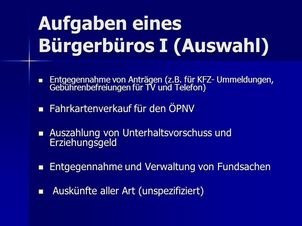 Aufgaben eines Bürgerbüros I (Auswahl) Entgegennahme von Anträgen (z.B. für KFZ- Ummeldungen, Gebührenbefreiungen für TV und Telefon) Entgegennahme vo