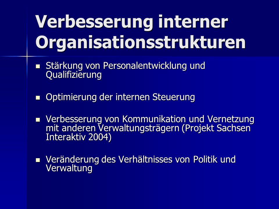 Verbesserung interner Organisationsstrukturen Stärkung von Personalentwicklung und Qualifizierung Stärkung von Personalentwicklung und Qualifizierung