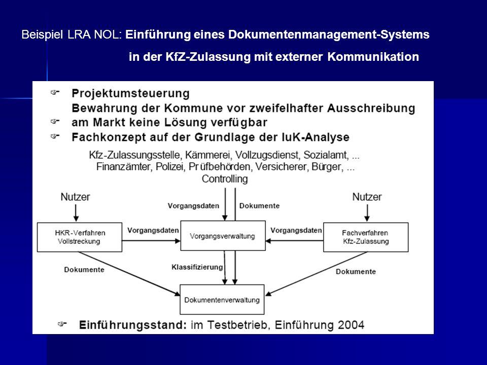 Beispiel LRA NOL: Einführung eines Dokumentenmanagement-Systems in der KfZ-Zulassung mit externer Kommunikation