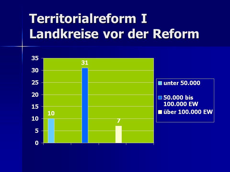 Territorialreform II Gemeindegrößenklassen 1989 (1623 Gemeinden)