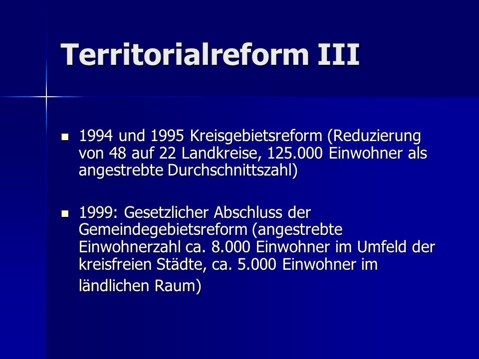 Territorialreform III 1994 und 1995 Kreisgebietsreform (Reduzierung von 48 auf 22 Landkreise, 125.000 Einwohner als angestrebte Durchschnittszahl) 199