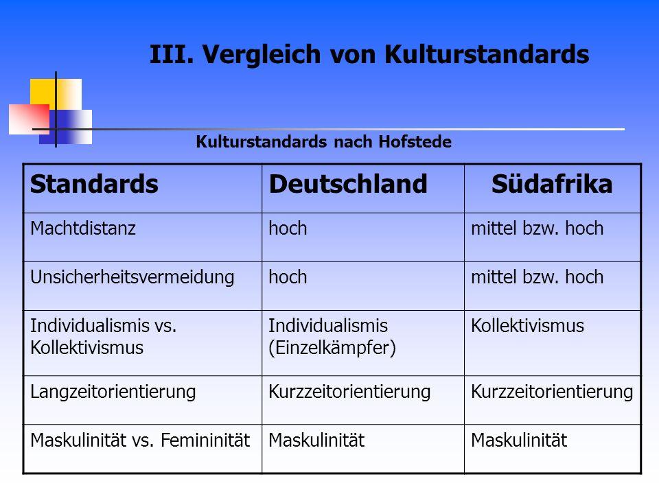 III. Vergleich von Kulturstandards StandardsDeutschlandSüdafrika Machtdistanzhochmittel bzw. hoch Unsicherheitsvermeidunghochmittel bzw. hoch Individu