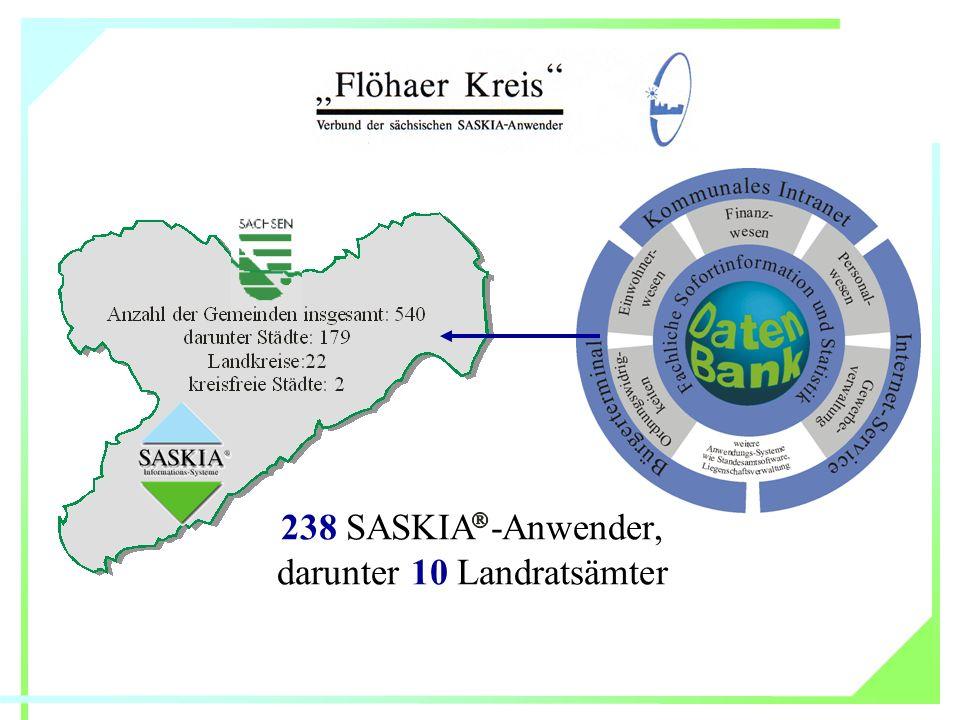 238 SASKIA -Anwender, darunter 10 Landratsämter