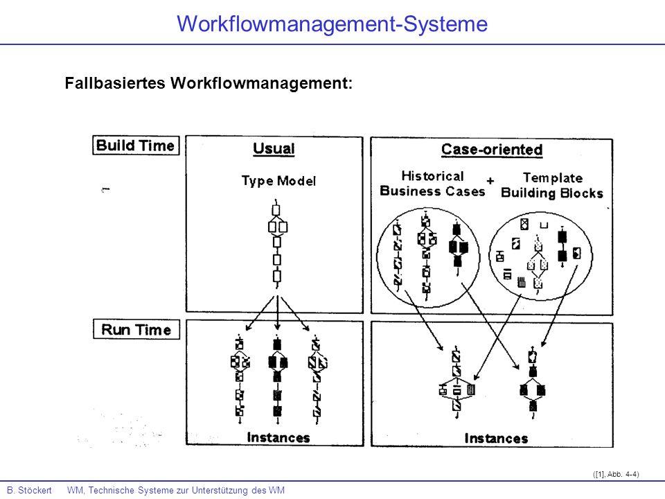 ([1], Abb. 4-4) Fallbasiertes Workflowmanagement: Workflowmanagement-Systeme B. Stöckert WM, Technische Systeme zur Unterstützung des WM