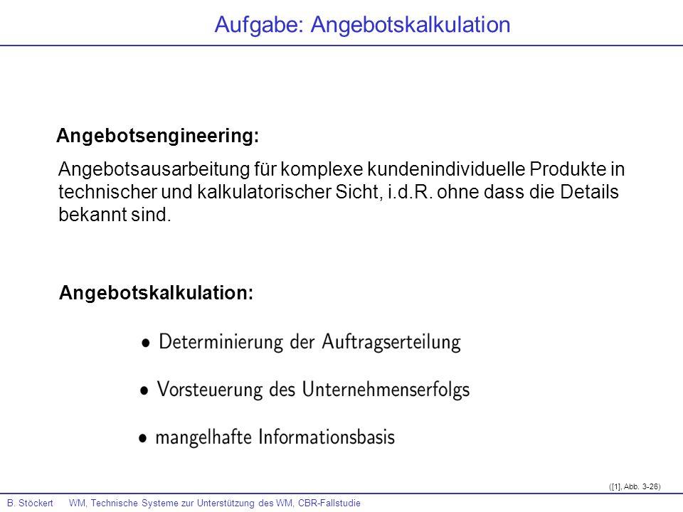 ([1], Abb. 3-26) B. Stöckert WM, Technische Systeme zur Unterstützung des WM, CBR-Fallstudie Aufgabe: Angebotskalkulation Angebotskalkulation: Angebot