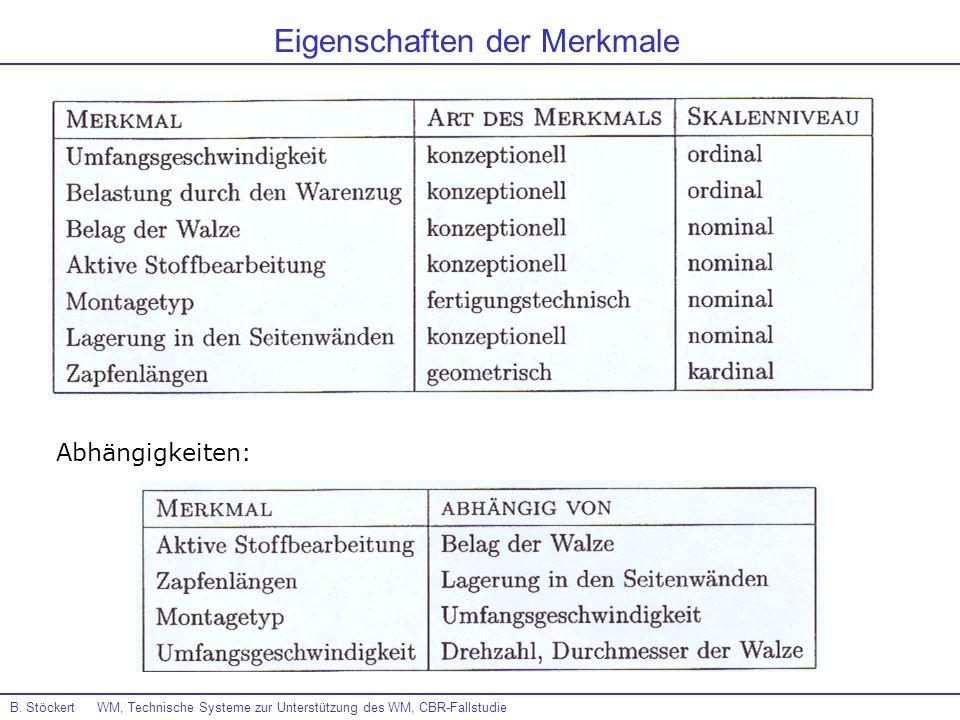 B. Stöckert WM, Technische Systeme zur Unterstützung des WM, CBR-Fallstudie Eigenschaften der Merkmale Abhängigkeiten: