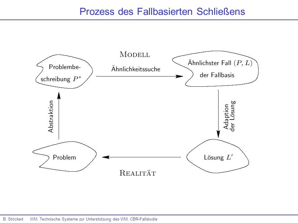 B. Stöckert WM, Technische Systeme zur Unterstützung des WM, CBR-Fallstudie Prozess des Fallbasierten Schließens