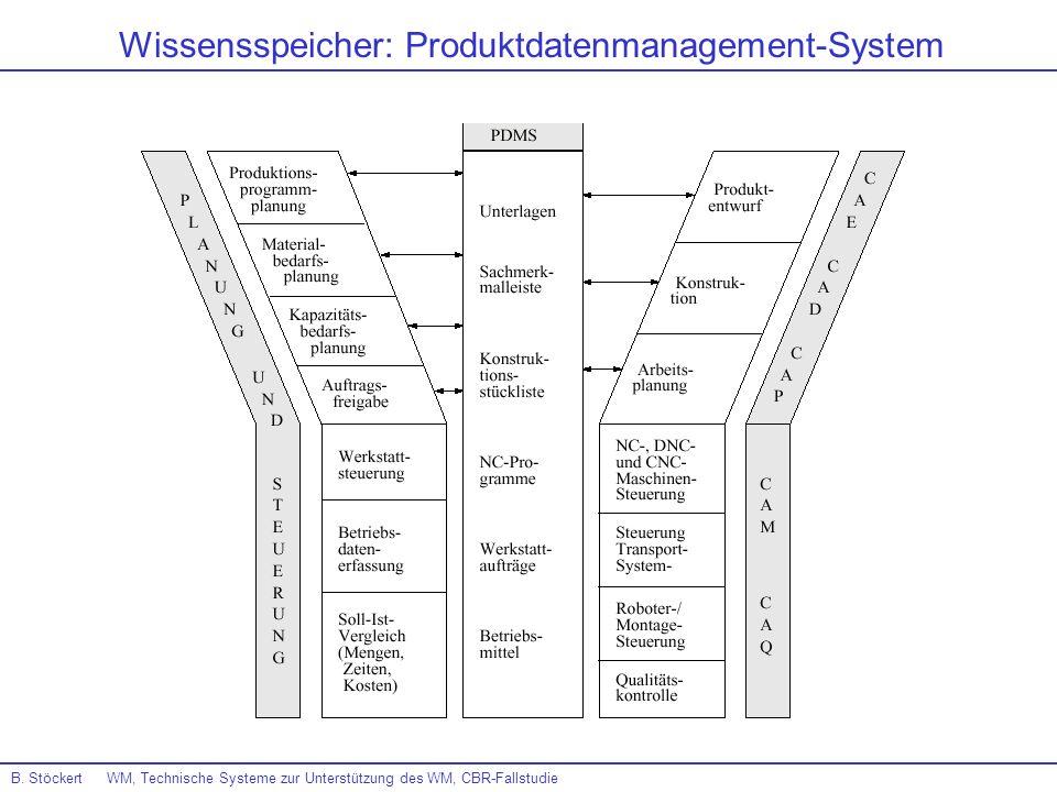 B. Stöckert WM, Technische Systeme zur Unterstützung des WM, CBR-Fallstudie Wissensspeicher: Produktdatenmanagement-System