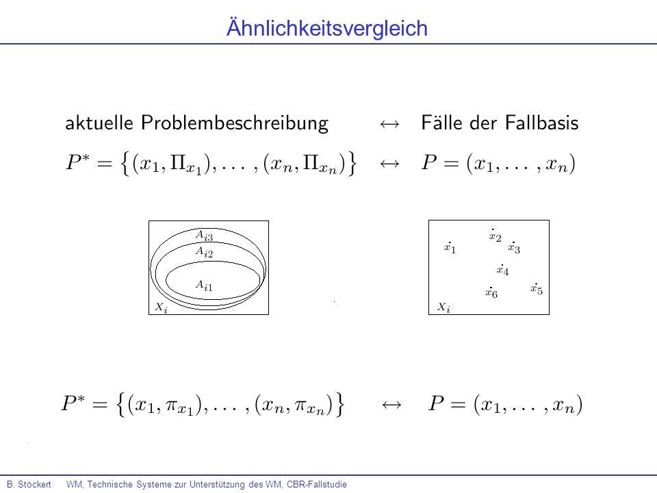 B. Stöckert WM, Technische Systeme zur Unterstützung des WM, CBR-Fallstudie Ähnlichkeitsvergleich