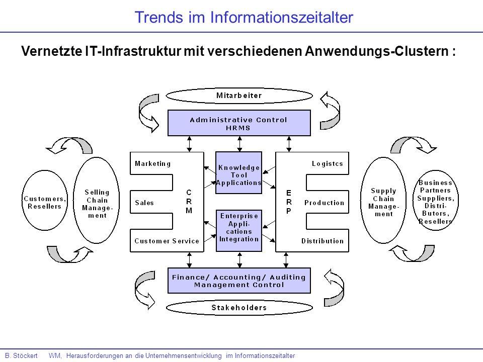 Trends im Informationszeitalter B. Stöckert WM, Herausforderungen an die Unternehmensentwicklung im Informationszeitalter Vernetzte IT-Infrastruktur m