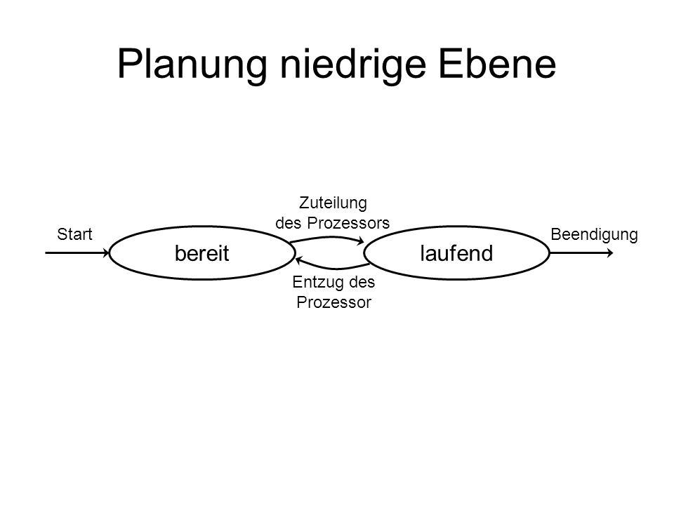 Planung niedrige Ebene laufendbereit Start Zuteilung des Prozessors Entzug des Prozessor Beendigung