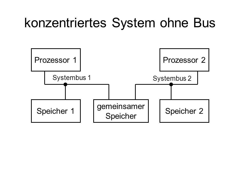 konzentriertes System ohne Bus Prozessor 1Prozessor 2 Speicher 1Speicher 2 gemeinsamer Speicher Systembus 1 Systembus 2