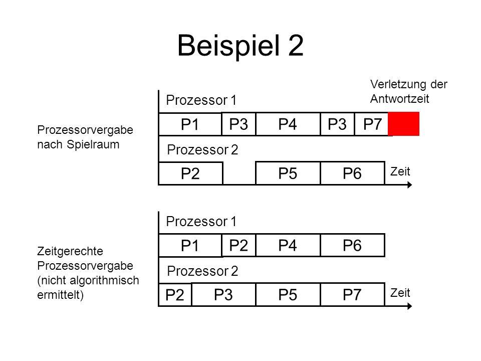 Beispiel 2 P2 P1 Zeit Prozessor 1 Prozessor 2 Verletzung der Antwortzeit Prozessorvergabe nach Spielraum P3 P2 Zeit Prozessor 1 Prozessor 2 Zeitgerech