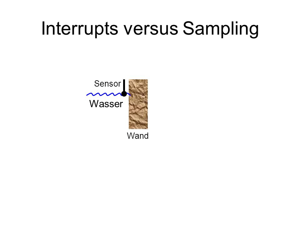 Interrupts versus Sampling Wasser Sensor Wand