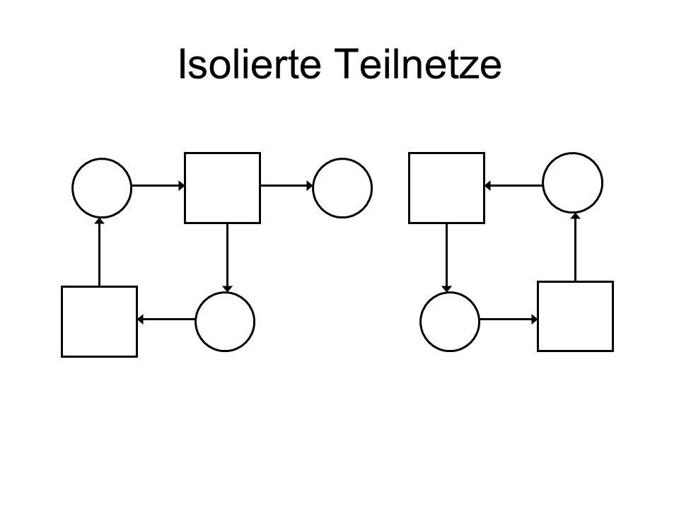 Isolierte Teilnetze