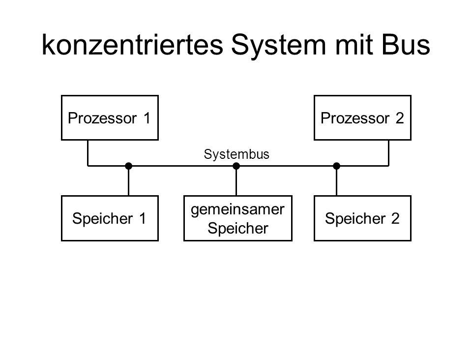 konzentriertes System mit Bus Prozessor 1Prozessor 2 Speicher 1Speicher 2 gemeinsamer Speicher Systembus