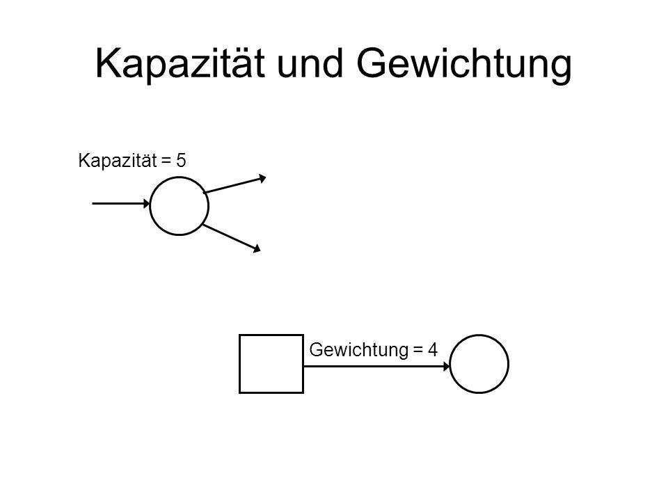 Kapazität und Gewichtung Kapazität = 5 Gewichtung = 4
