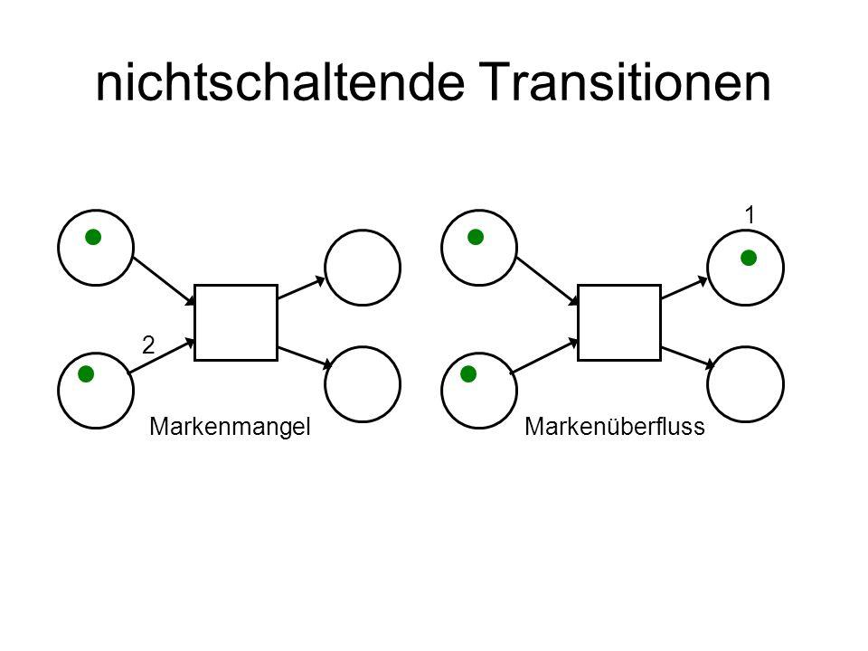 nichtschaltende Transitionen Markenmangel 2 Markenüberfluss 1