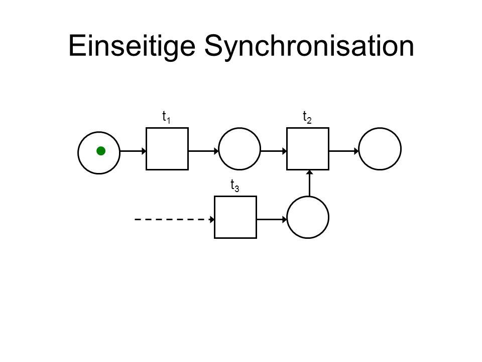 Einseitige Synchronisation t1t1 t2t2 t3t3