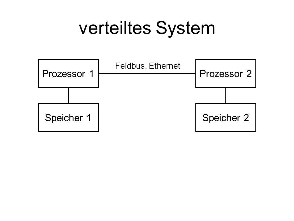 verteiltes System Prozessor 1Prozessor 2 Speicher 1Speicher 2 Feldbus, Ethernet