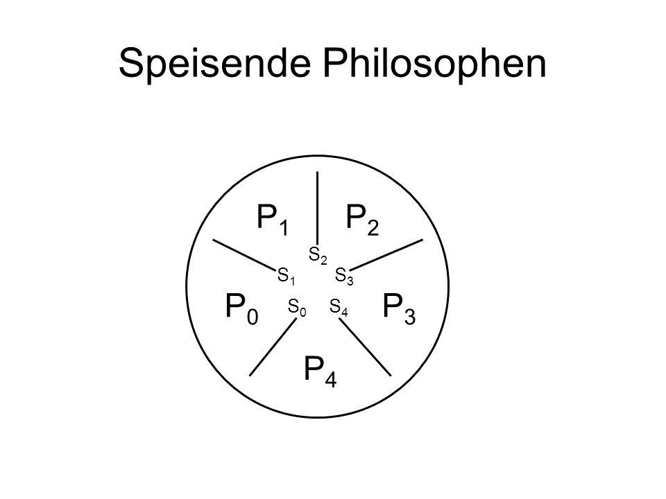 Speisende Philosophen P4P4 P3P3 P2P2 P1P1 P0P0 S0S0 S4S4 S3S3 S1S1 S2S2