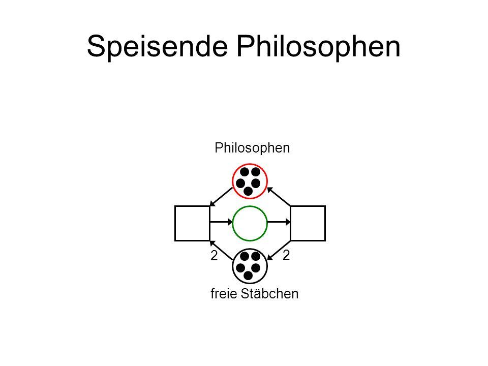 Speisende Philosophen Philosophen freie Stäbchen 2 2