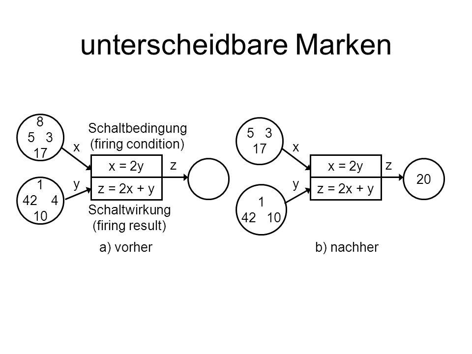 unterscheidbare Marken x = 2y 1 42 4 10 a) vorherb) nachher y z x 8 5 3 17 z = 2x + y x = 2y 1 42 10 20 y z x 5 3 17 z = 2x + y Schaltbedingung (firin