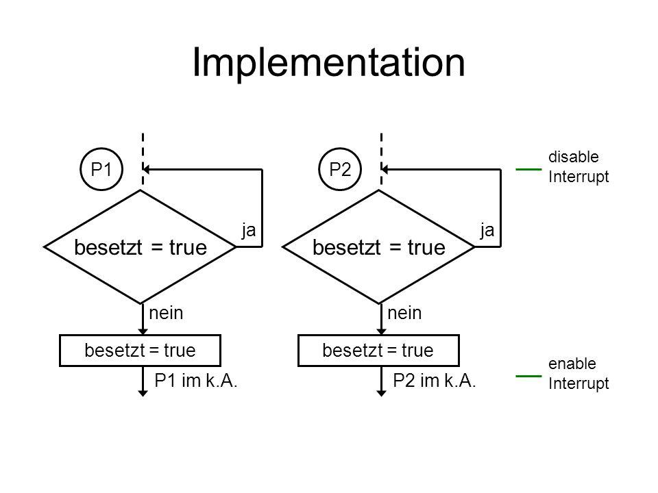 Implementation besetzt = true ja nein P1 P1 im k.A. besetzt = true ja nein P2 P2 im k.A. disable Interrupt enable Interrupt