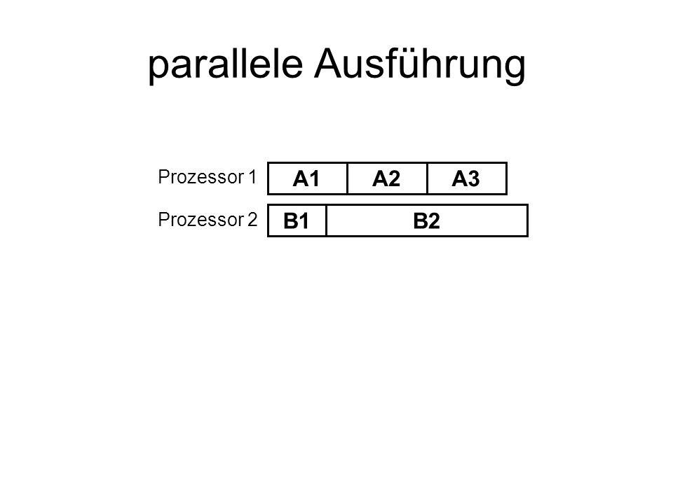 parallele Ausführung A1A2A3 B1B2 Prozessor 1 Prozessor 2