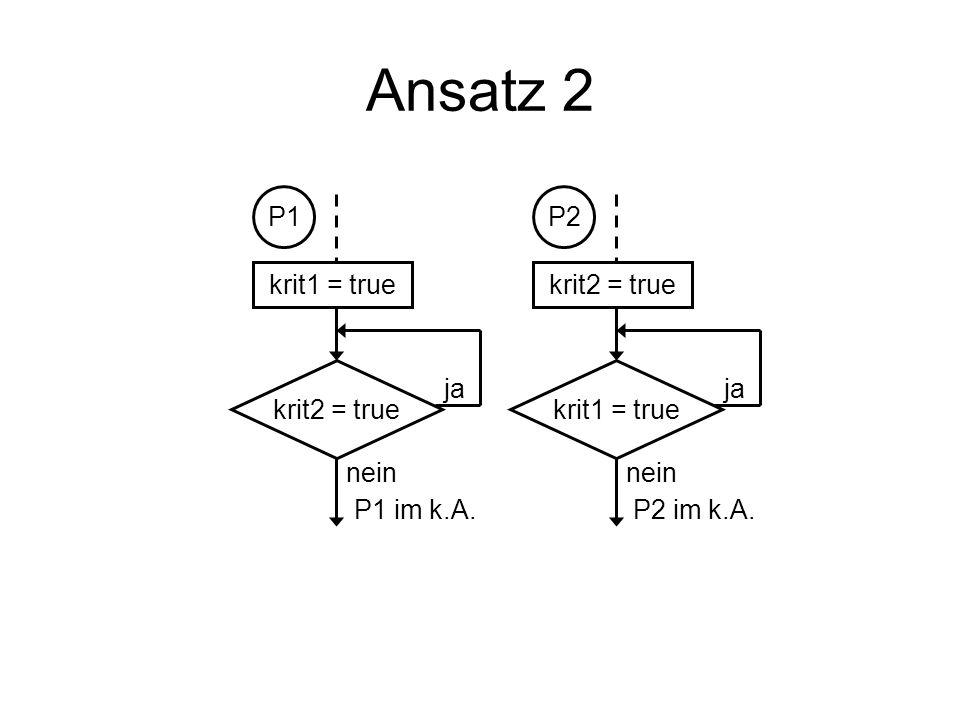 Ansatz 2 krit2 = true krit1 = true ja nein P1 P1 im k.A. krit1 = true krit2 = true ja nein P2 P2 im k.A.