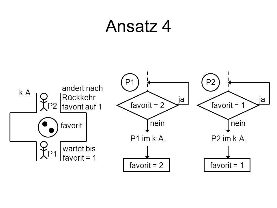 Ansatz 4 favorit = 2 ja nein P1 P1 im k.A. favorit = 1 ja nein P2 P2 im k.A. favorit P1 P2 k.A. wartet bis favorit = 1 ändert nach Rückkehr favorit au