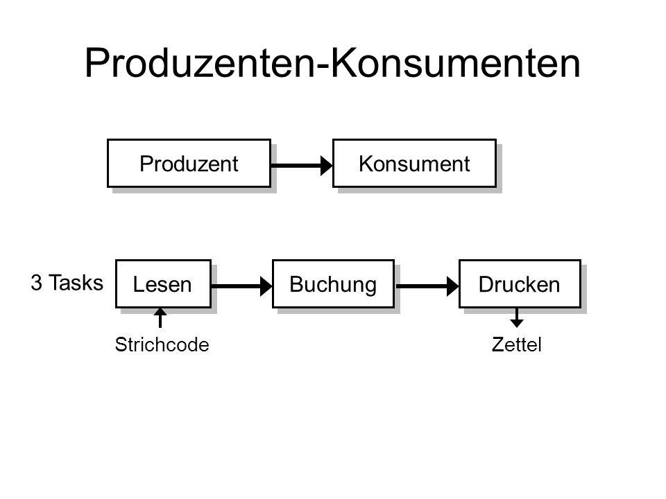Produzenten-Konsumenten Produzent Konsument Lesen Buchung Drucken 3 Tasks StrichcodeZettel