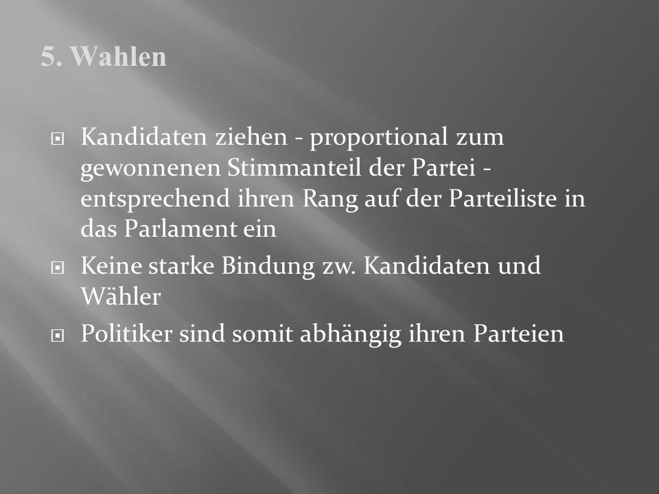 Kandidaten ziehen - proportional zum gewonnenen Stimmanteil der Partei - entsprechend ihren Rang auf der Parteiliste in das Parlament ein Keine starke