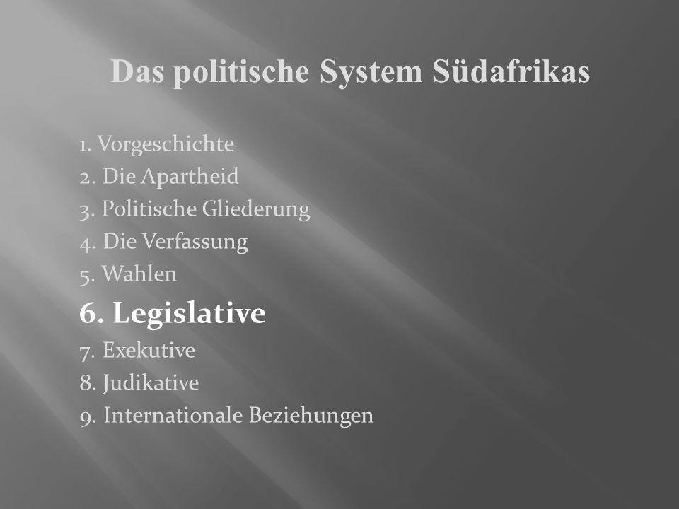 1. Vorgeschichte 2. Die Apartheid 3. Politische Gliederung 4. Die Verfassung 5. Wahlen 6. Legislative 7. Exekutive 8. Judikative 9. Internationale Bez