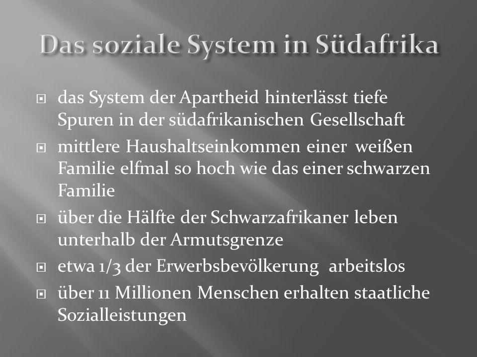 das System der Apartheid hinterlässt tiefe Spuren in der südafrikanischen Gesellschaft mittlere Haushaltseinkommen einer weißen Familie elfmal so hoch