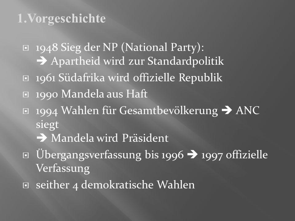 1948 Sieg der NP (National Party): Apartheid wird zur Standardpolitik 1961 Südafrika wird offizielle Republik 1990 Mandela aus Haft 1994 Wahlen für Ge