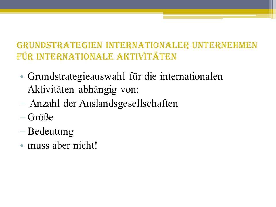 Grundstrategien internationaler Unternehmen für internationale Aktivitäten Grundstrategieauswahl für die internationalen Aktivitäten abhängig von: Anz