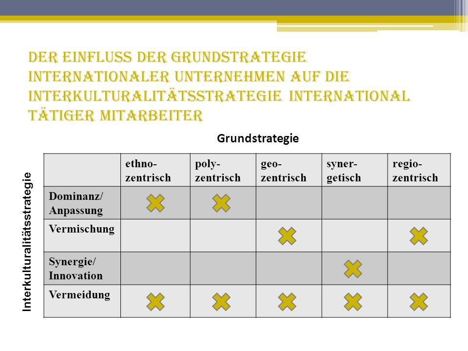 Der Einfluss der Grundstrategie internationaler Unternehmen auf die Interkulturalitätsstrategie international tätiger Mitarbeiter ethno- zentrisch pol