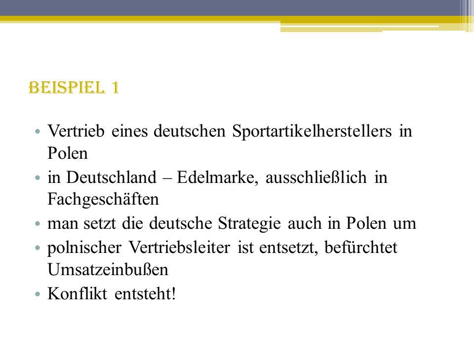 Beispiel 1 Vertrieb eines deutschen Sportartikelherstellers in Polen in Deutschland – Edelmarke, ausschließlich in Fachgeschäften man setzt die deutsc