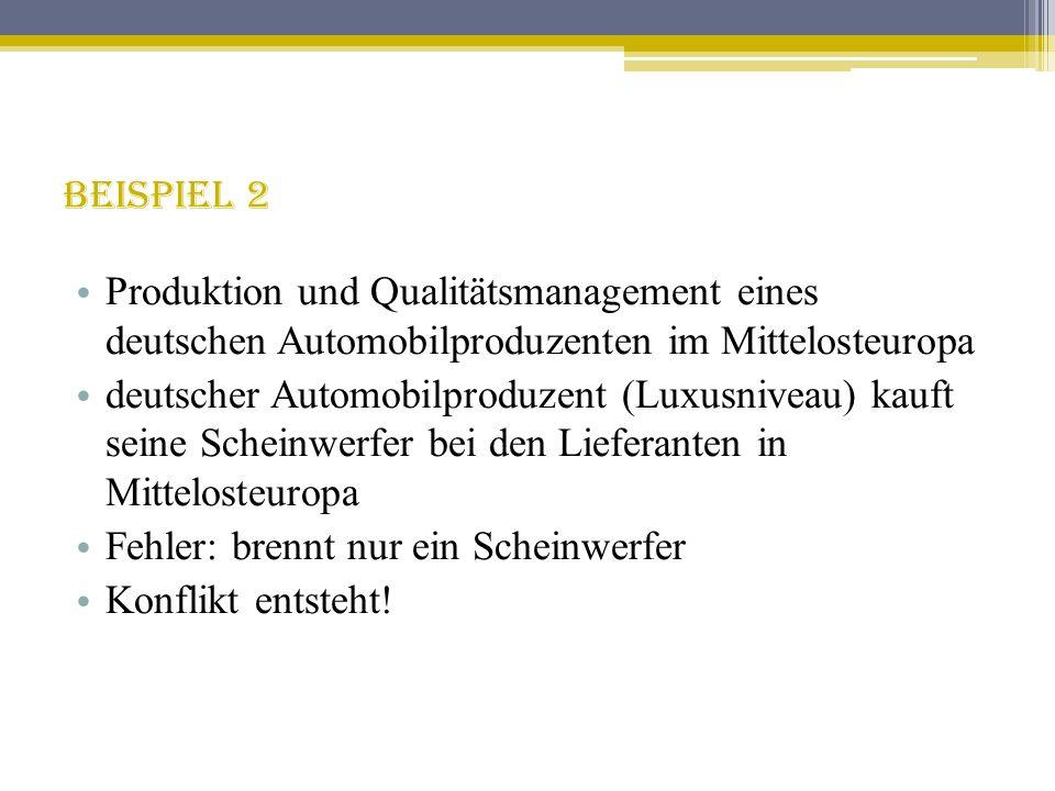Beispiel 2 Produktion und Qualitätsmanagement eines deutschen Automobilproduzenten im Mittelosteuropa deutscher Automobilproduzent (Luxusniveau) kauft