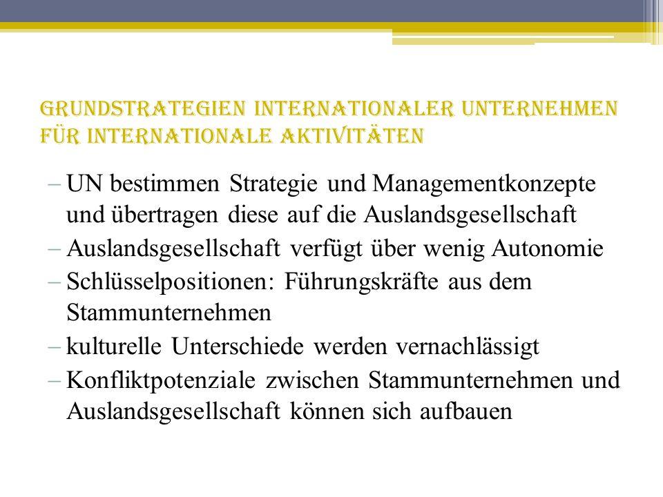 Grundstrategien internationaler Unternehmen für internationale Aktivitäten Polyzentrische Grundstrategie Auslandsgesellschaft handelt autonom Strategien und Managementkonzepte werden am jeweiligen Standort entwickelt und den besonderen Standortbedingungen angepasst sie können sich voneinander unterscheiden Strategieanwendung bei Stammunternehmen und Auslandsgesellschaft, die voneinander sehr weit entfernt