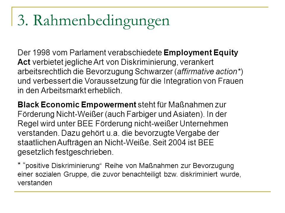 3. Rahmenbedingungen Der 1998 vom Parlament verabschiedete Employment Equity Act verbietet jegliche Art von Diskriminierung, verankert arbeitsrechtlic