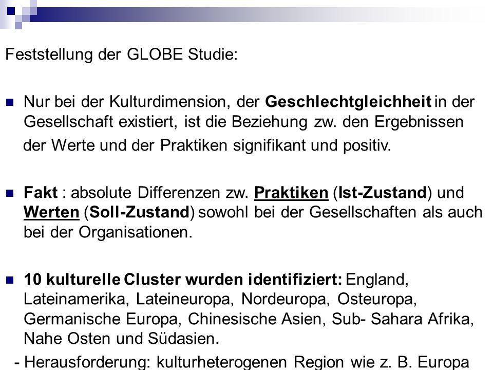 Feststellung der GLOBE Studie: Nur bei der Kulturdimension, der Geschlechtgleichheit in der Gesellschaft existiert, ist die Beziehung zw.