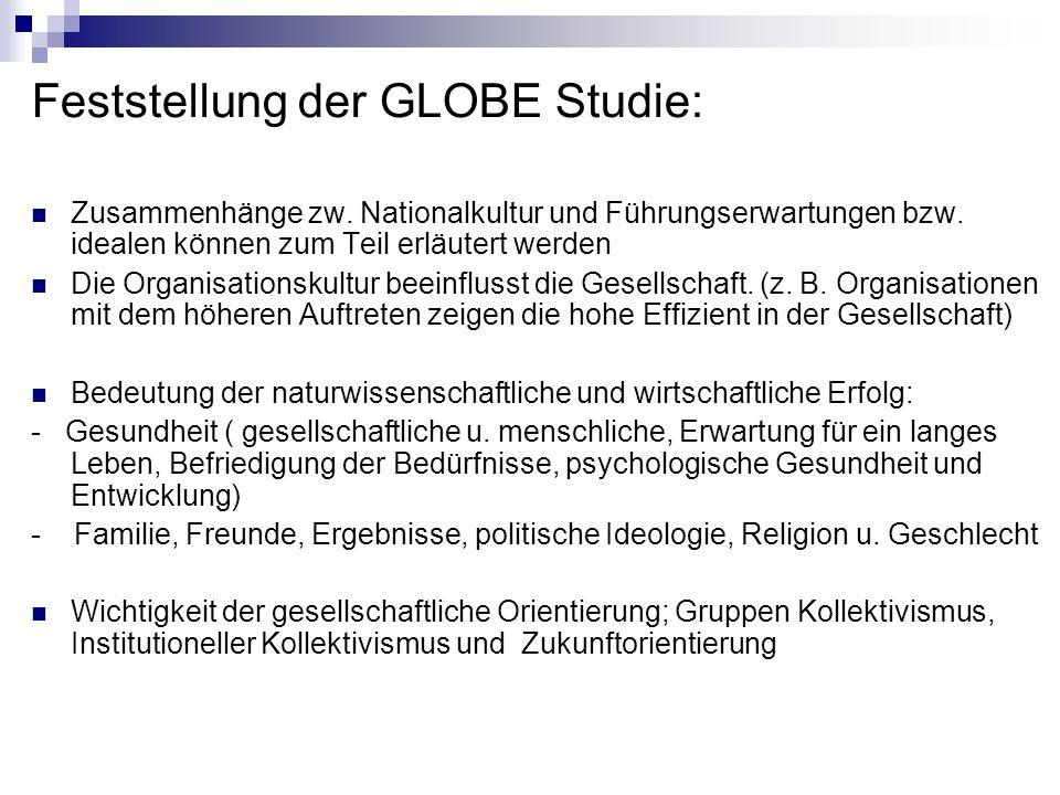 Feststellung der GLOBE Studie: Zusammenhänge zw.Nationalkultur und Führungserwartungen bzw.